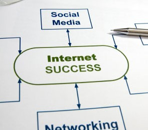Viewing social media as an extension of networking can lead to successful interactions.